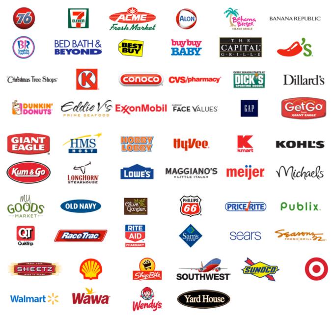 List of retail tenants