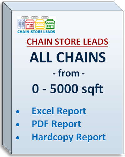 0-5000sqft-chain-store-list