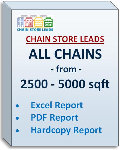 2500-5000sqft-chain-store-list